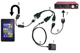 venue 8 usb and power at the same time page 68 included dell cable 3 micro usb host otg cable micro usb power for nexus 7 galaxy s iii galaxy nexus 4 iflash ipad charging sync adapter