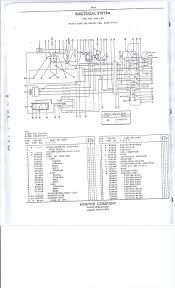 lp forklift wiring diagram wire center \u2022 Hyster S50XM Specifications hyster forklift wiring diagram moreover cat electric forklift wiring rh 107 191 48 154 hyster forklift