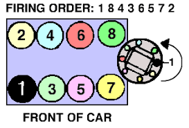 the firing order for 2003 cadillac deville 4 6 north star fixya 2535a31 gif