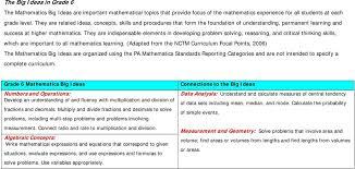 big ideas in mathematics pdf free