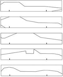 pinewood derby blank template. How to Make the Best Pinewood Derby Car Ever Cub Scouts
