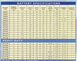 Gp 12v 7 2ah Sealed Lead Acid Battery 1 Box 8 Units