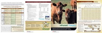 Handling Non Handling Safe Guard Cattle Dewormer