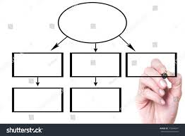 Writing Process Flow Chart Business Hand Writing Process Flowchart Diagram Stock Photo