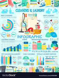 Housework Infographics With House Cleaning Charts