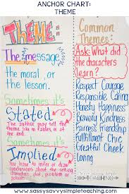 The Best Anchor Charts Reading Anchor Charts Theme Anchor