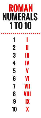 Ten Thousand Number Chart Roman Numerals Totally Epic Guide Know The Romans