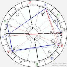 32 Symbolic Natal Chart Whitney Houston