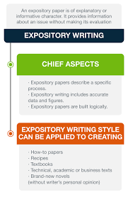 writing styles types and examples buy expository essay expository essay tips