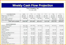 Financial Forecasting Excel Templates Business Plan Financial Projections Excel Business Plan Cash Flow