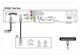 dvr set top box wiring diagrams fios tv residential support image depicting the wiring diagram for a standard tv image depicting the motorola