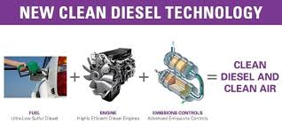 the ultimate guide to clean diesel vehicles how do hydrogen fuel cell cars work diagram