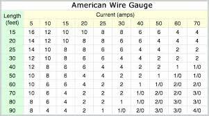 6 Awg Aluminum Wire Ampacity Cinque Terre Wire Current