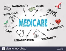 Medicare Concept Chart With Keywords And Icon Stock Photo