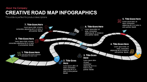 road map powerpoint template creative infographics roadmap powerpoint template keynote slide