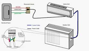 electrical wiring diagrams for air conditioning systems part two fig 9 split air cooling units single phase indoor feed outdoor