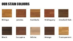 Floor Varnish Jarrah Floor Varnish