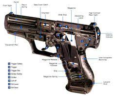 38 semi automatic p38 9mm semi automatic pistol parts diagram 9mm Pistol Parts everyone should know the parts of a gun and how to break it down, clean 9mm pistol parts