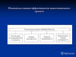 Презентация на тему ДИПЛОМНАЯ РАБОТА на тему Оценка  3 Показатели оценки эффективности инвестиционного проекта