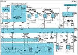 similiar 2012 honda accord radio upgrade keywords scooter wiring diagram likewise suzuki ts 250 wiring diagram in