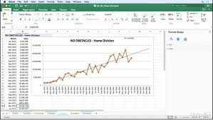 Trendline Charts Pro Analyze Existing And Projected Data With Trendlines