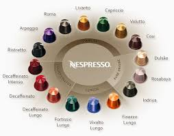 Nespresso Strength Chart Nesspresso Which One Is Your Favorite I Like Them All
