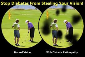 diabetes and eye damage