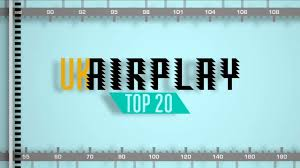 Tv Airplay Chart Uk Airplay Chart Zelig Sound