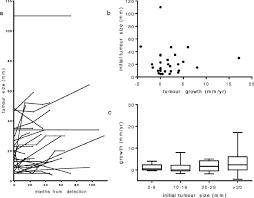 natural history of angiomyolipoma in