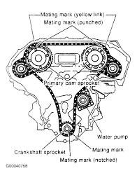 2008 quest engine diagram wiring diagram 1994 pathfinder fuse diagram wiring library1994 pathfinder fuse diagram