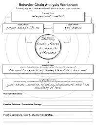 Cbt Behavior Chart Dbt Behaviour Chain Analysis Worksheet Therapy Worksheets