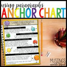 Using Paragraphs Anchor Chart