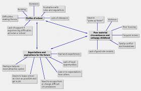 essay about discrimination against women 91 121 113 106 essay about discrimination against women