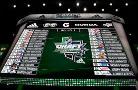 Check out our 7 round 2022 nhl mock draft, and our 7. The Nhl Draft Lottery Is Set What It Means For The Blackhawks