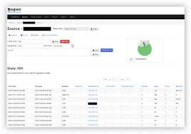 nagios network analyzer nagios network analyzer netflow analysis and monitoring