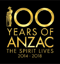 Image result for anzac day for kids