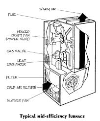 wiring diagram for heil heat pump wiring image heil wiring diagram heil image about wiring diagram on wiring diagram for heil heat pump