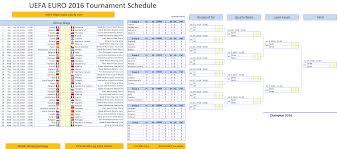 Uefa Euro 2016 Schedule Excel Template Excel Vba Templates