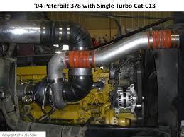 caterpillar c15 wiring diagram images caterpillar c15 cat engine intake valve actuator c15 cat engine moreover c7 fuel injection