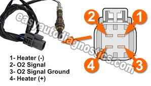 part 1 rear oxygen sensor heater test p0141 1996 1997 2 4l pick up rear oxygen sensor heater test p0141 1996 1997 2 4l pick up