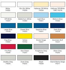 Interlux Paint Chart Interlux Brightside Polyurethane Marine Paint