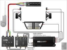 car sound system setup diagram. car audio amplifier speaker wiring | hereis another radical system diagram made for me by danial from the cars and motorcycles pinterest sound setup i