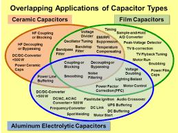 Film Capacitor Wikipedia