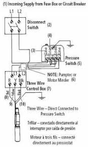 deep well pump wiring diagram wiring diagrams deep well pump wiring diagram green road farm submersible well pump installation troubleshooting