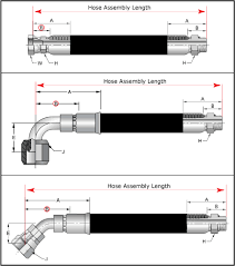 Measure And Specify Hydraulic Hose Length With Ease Parker
