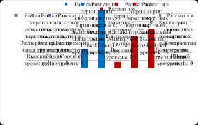 Исследовательская работа Развитие речи детей в ОНР  hello html 559e4e5a png