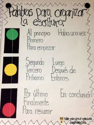 best ideas about dual language classroom dual spanish transition words anchor chart i have always done a similar poster but like