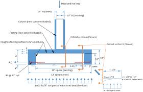 Aci Rebar Bend Chart Applying Aci 318 14 Development Length Provisions To Post