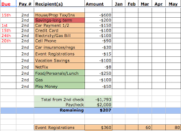 Monthly Budgets Spreadsheets Bills Spreadsheet Magdalene Project Org