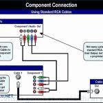 3 prong range outlet wiring diagram best of 50amp receptacle plug jeep yj seats elegant used 2016 jeep wrangler